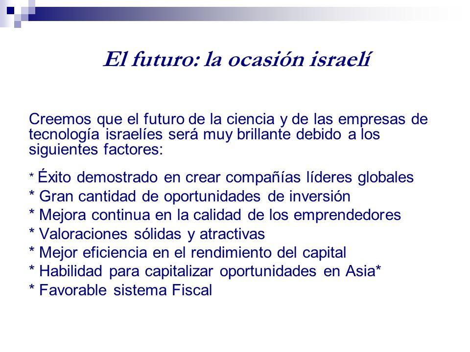 Fuente : Bank of Israel Las inversiones extranjeras han alcanzado su valor histórico máximo (datos en billones de $)