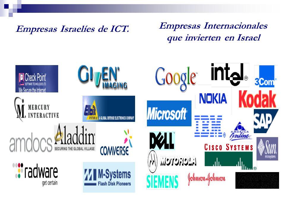 Telecomunicaciones e I.T. (2) - Amdocs es un líder mundial en sistemas integrados de gestión de clientes (ICM) - Qualcomm Israel desarrolló la tecnolo