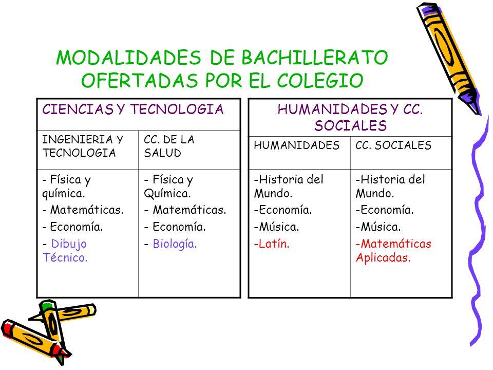 MODALIDADES DE BACHILLERATO OFERTADAS POR EL COLEGIO CIENCIAS Y TECNOLOGIA INGENIERIA Y TECNOLOGIA CC. DE LA SALUD - Física y química. - Matemáticas.