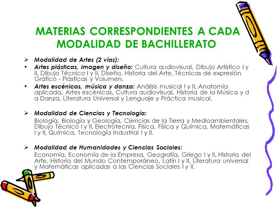 MATERIAS CORRESPONDIENTES A CADA MODALIDAD DE BACHILLERATO Modalidad de Artes (2 vías): Artes plásticas, imagen y diseño: Cultura audiovisual, Dibujo