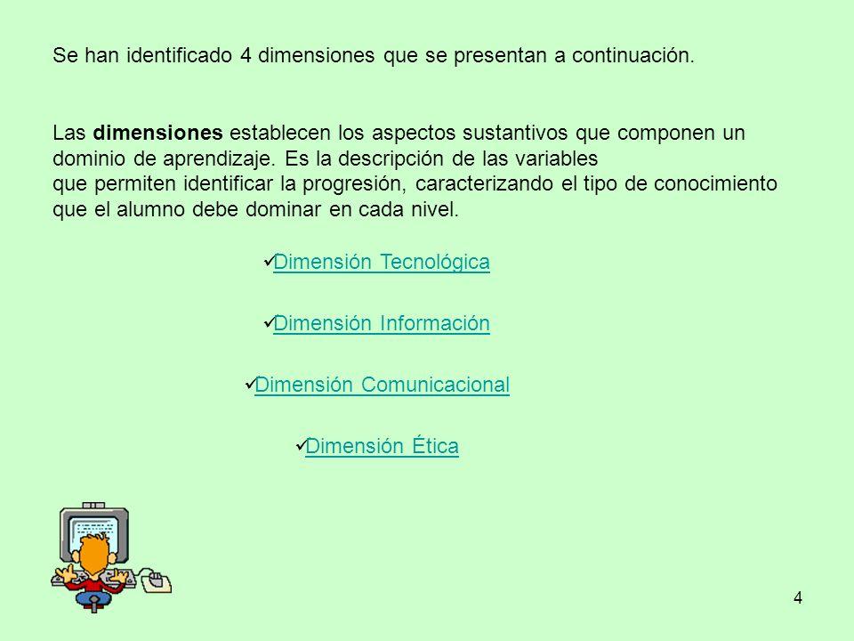 15 Dimensión Comunicación Nivel 4 12 – 13 -años 7° y 8° básico Utiliza el control de cambios Participa en foros de curso Nivel 3 10 – 11 años 5ª y 6ª básico Envía mensajes electrónicos a varios destinatarios Reconoce y sabe utilizar los archivos adjuntos de un mensaje electrónico Ocupa técnicas simples para aportar en la construcción de documentos (letras de color, subrayados) Adjunta archivos en correo electrónico