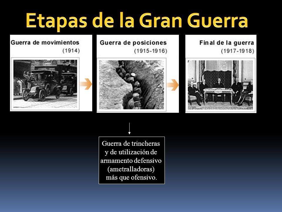 Guerra de trincheras y de utilización de armamento defensivo (ametralladoras) más que ofensivo.