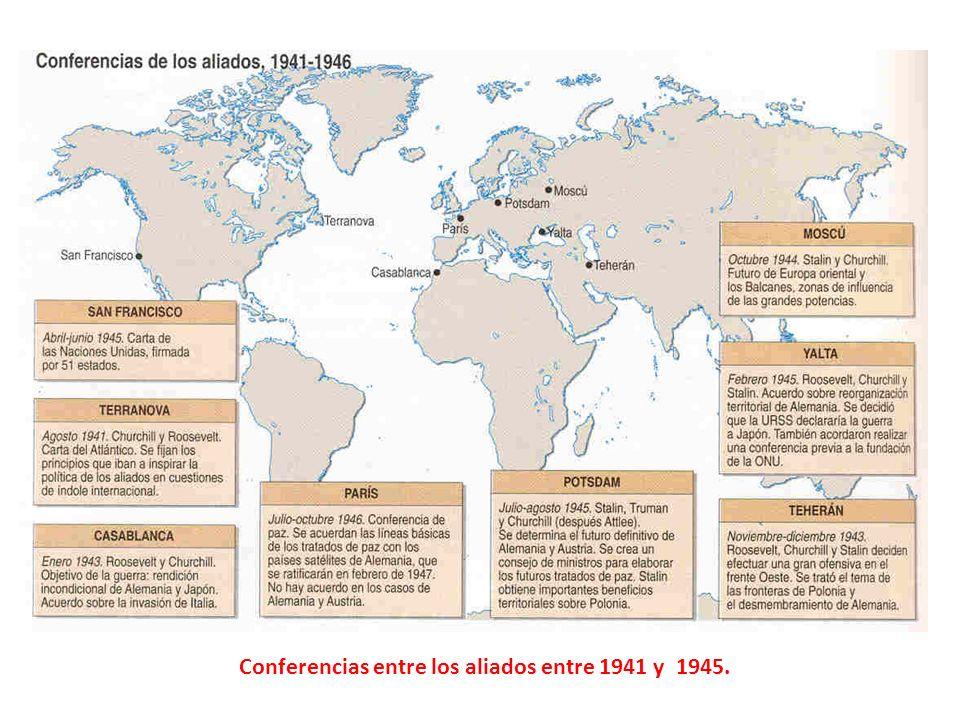 Puntos tratados en la conferencia de Potsdam: Creación del Consejo de Ministros de Asuntos Exteriores de los cinco granes.