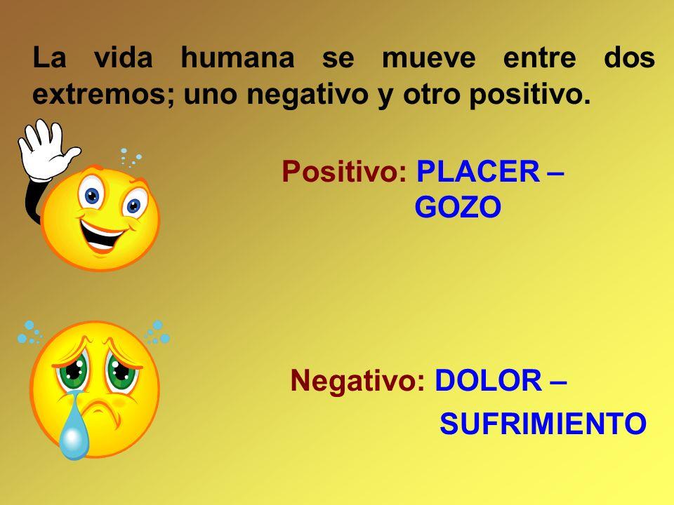 La vida humana se mueve entre dos extremos; uno negativo y otro positivo. Positivo: PLACER – GOZO Negativo: DOLOR – SUFRIMIENTO