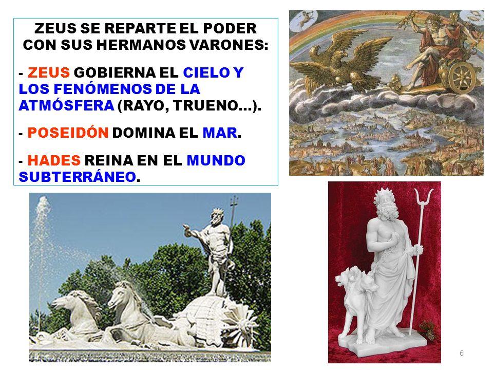 ZEUS SE REPARTE EL PODER CON SUS HERMANOS VARONES: - ZEUS GOBIERNA EL CIELO Y LOS FENÓMENOS DE LA ATMÓSFERA (RAYO, TRUENO…). - POSEIDÓN DOMINA EL MAR.