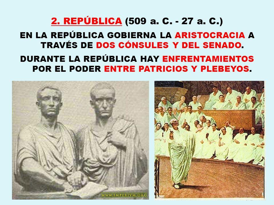 2. REPÚBLICA (509 a. C. - 27 a. C.) EN LA REPÚBLICA GOBIERNA LA ARISTOCRACIA A TRAVÉS DE DOS CÓNSULES Y DEL SENADO. DURANTE LA REPÚBLICA HAY ENFRENTAM