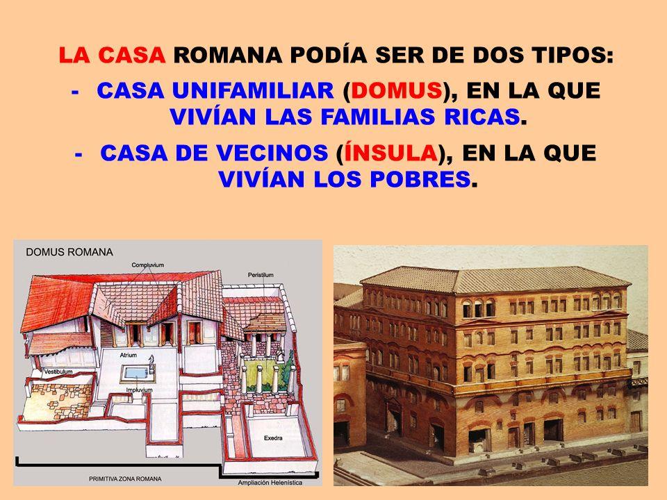 LA CASA ROMANA PODÍA SER DE DOS TIPOS: -CASA UNIFAMILIAR (DOMUS), EN LA QUE VIVÍAN LAS FAMILIAS RICAS. -CASA DE VECINOS (ÍNSULA), EN LA QUE VIVÍAN LOS