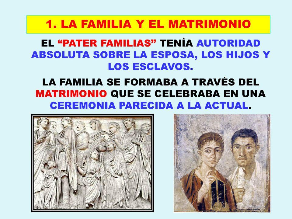 EL PATER FAMILIAS TENÍA AUTORIDAD ABSOLUTA SOBRE LA ESPOSA, LOS HIJOS Y LOS ESCLAVOS. LA FAMILIA SE FORMABA A TRAVÉS DEL MATRIMONIO QUE SE CELEBRABA E