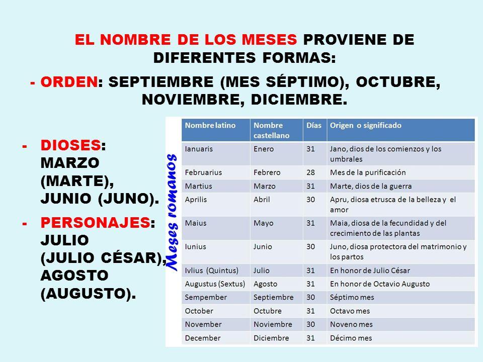 EL NOMBRE DE LOS MESES PROVIENE DE DIFERENTES FORMAS: - ORDEN: SEPTIEMBRE (MES SÉPTIMO), OCTUBRE, NOVIEMBRE, DICIEMBRE. -DIOSES: MARZO (MARTE), JUNIO