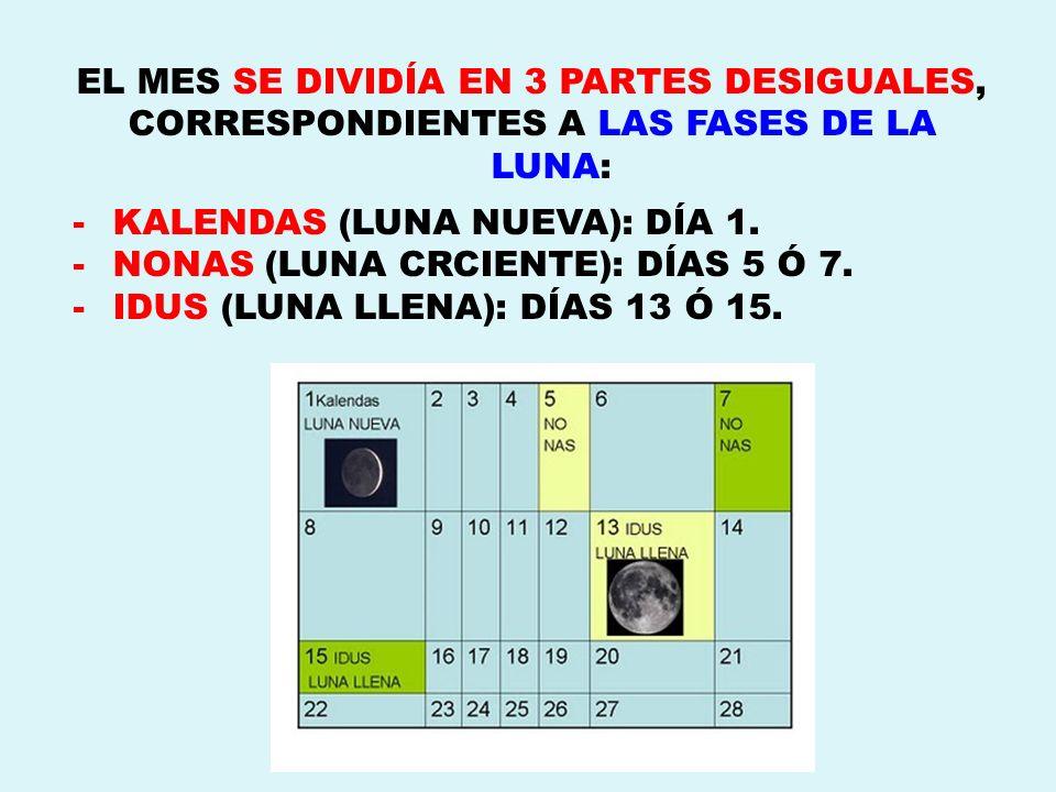 EL MES SE DIVIDÍA EN 3 PARTES DESIGUALES, CORRESPONDIENTES A LAS FASES DE LA LUNA: -KALENDAS (LUNA NUEVA): DÍA 1. -NONAS (LUNA CRCIENTE): DÍAS 5 Ó 7.