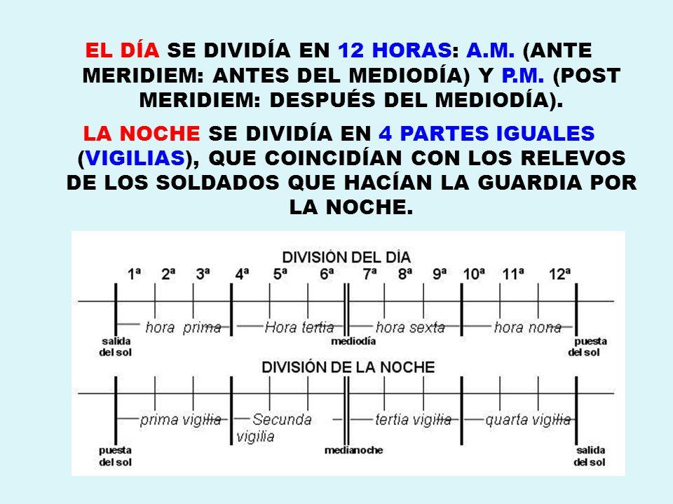 EL DÍA SE DIVIDÍA EN 12 HORAS: A.M. (ANTE MERIDIEM: ANTES DEL MEDIODÍA) Y P.M. (POST MERIDIEM: DESPUÉS DEL MEDIODÍA). LA NOCHE SE DIVIDÍA EN 4 PARTES