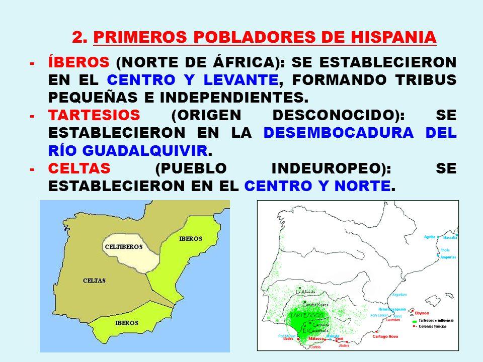 2. PRIMEROS POBLADORES DE HISPANIA -ÍBEROS (NORTE DE ÁFRICA): SE ESTABLECIERON EN EL CENTRO Y LEVANTE, FORMANDO TRIBUS PEQUEÑAS E INDEPENDIENTES. -TAR