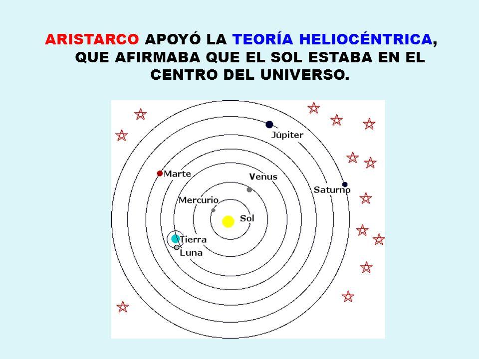 2.TECNOLOGÍA ARQUÍMEDES ENUNCIÓ LA LEY DEL PALANCA: DAME UN PUNTO DE APOYO Y MOVERÉ LA TIERRA.