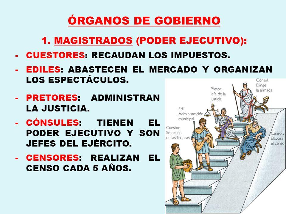 ÓRGANOS DE GOBIERNO 1. MAGISTRADOS (PODER EJECUTIVO): -CUESTORES: RECAUDAN LOS IMPUESTOS. -EDILES: ABASTECEN EL MERCADO Y ORGANIZAN LOS ESPECTÁCULOS.