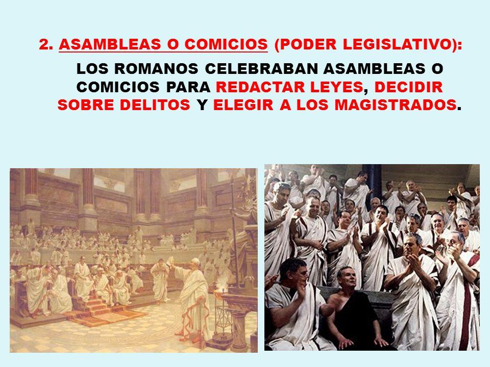 2. ASAMBLEAS O COMICIOS (PODER LEGISLATIVO): LOS ROMANOS CELEBRABAN ASAMBLEAS O COMICIOS PARA REDACTAR LEYES, DECIDIR SOBRE DELITOS Y ELEGIR A LOS MAG