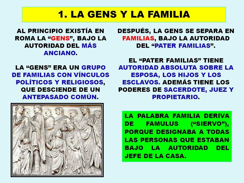 AL PRINCIPIO EXISTÍA EN ROMA LA GENS, BAJO LA AUTORIDAD DEL MÁS ANCIANO. LA GENS ERA UN GRUPO DE FAMILIAS CON VÍNCULOS POLÍTICOS Y RELIGIOSOS, QUE DES