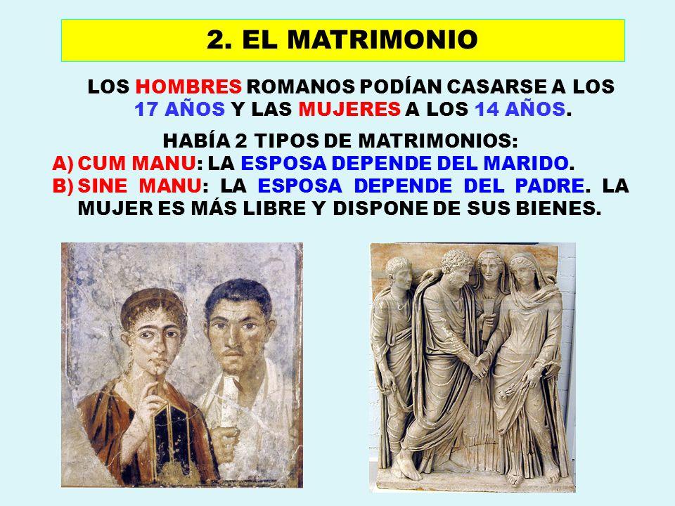 LOS HOMBRES ROMANOS PODÍAN CASARSE A LOS 17 AÑOS Y LAS MUJERES A LOS 14 AÑOS. HABÍA 2 TIPOS DE MATRIMONIOS: A)CUM MANU: LA ESPOSA DEPENDE DEL MARIDO.