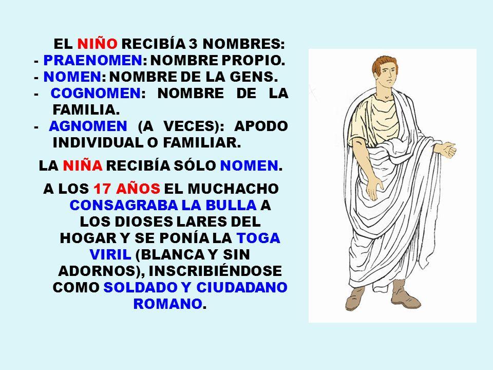 EL NIÑO RECIBÍA 3 NOMBRES: - PRAENOMEN: NOMBRE PROPIO. - NOMEN: NOMBRE DE LA GENS. - COGNOMEN: NOMBRE DE LA FAMILIA. - AGNOMEN (A VECES): APODO INDIVI