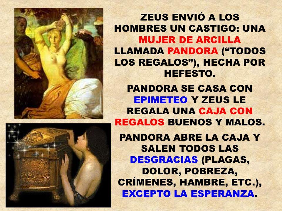 ZEUS ENVIÓ A LOS HOMBRES UN CASTIGO: UNA MUJER DE ARCILLA LLAMADA PANDORA (TODOS LOS REGALOS), HECHA POR HEFESTO. PANDORA SE CASA CON EPIMETEO Y ZEUS