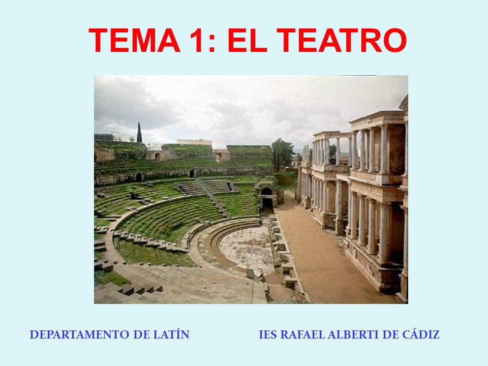 El teatro romano surge de la unión de: A) ELEMENTOS ROMANOS: - Danzas en honor de los dioses.