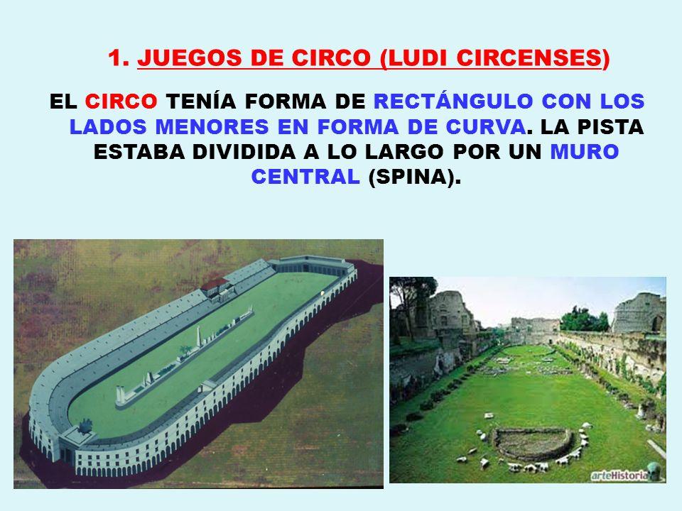 1. JUEGOS DE CIRCO (LUDI CIRCENSES) EL CIRCO TENÍA FORMA DE RECTÁNGULO CON LOS LADOS MENORES EN FORMA DE CURVA. LA PISTA ESTABA DIVIDIDA A LO LARGO PO