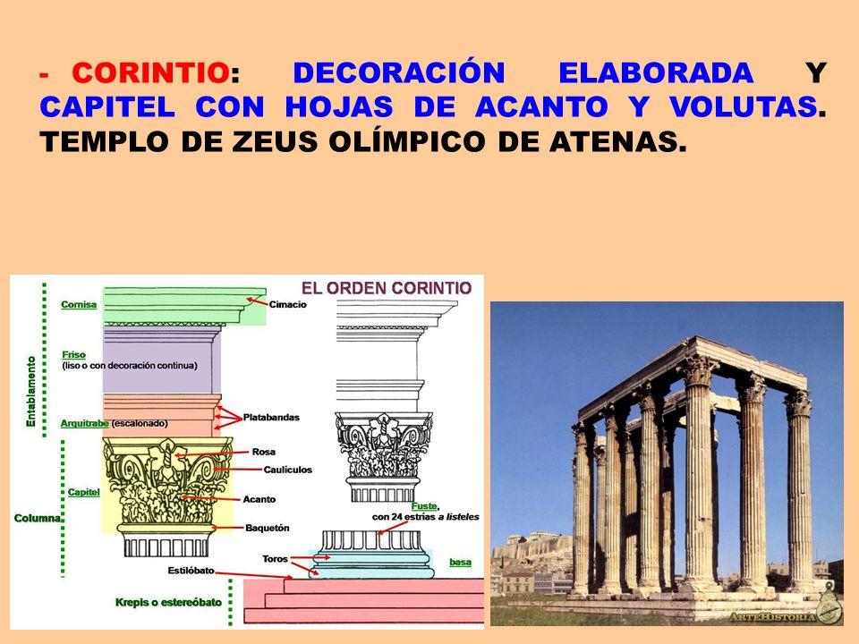 -CORINTIO: DECORACIÓN ELABORADA Y CAPITEL CON HOJAS DE ACANTO Y VOLUTAS. TEMPLO DE ZEUS OLÍMPICO DE ATENAS.