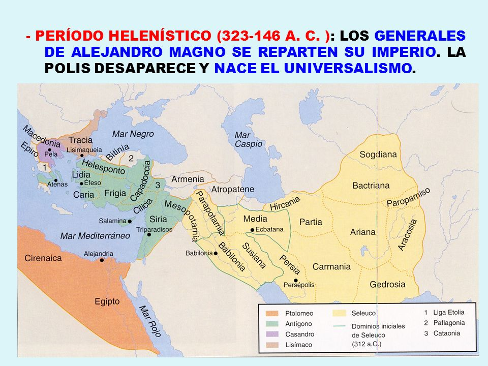 - PERÍODO HELENÍSTICO (323-146 A. C. ): LOS GENERALES DE ALEJANDRO MAGNO SE REPARTEN SU IMPERIO. LA POLIS DESAPARECE Y NACE EL UNIVERSALISMO.