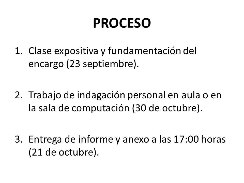 PROCESO 1.Clase expositiva y fundamentación del encargo (23 septiembre).