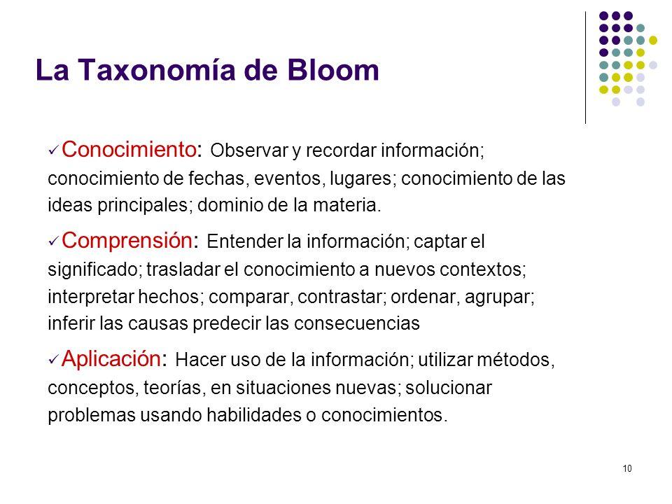 10 La Taxonomía de Bloom Conocimiento: Observar y recordar información; conocimiento de fechas, eventos, lugares; conocimiento de las ideas principale