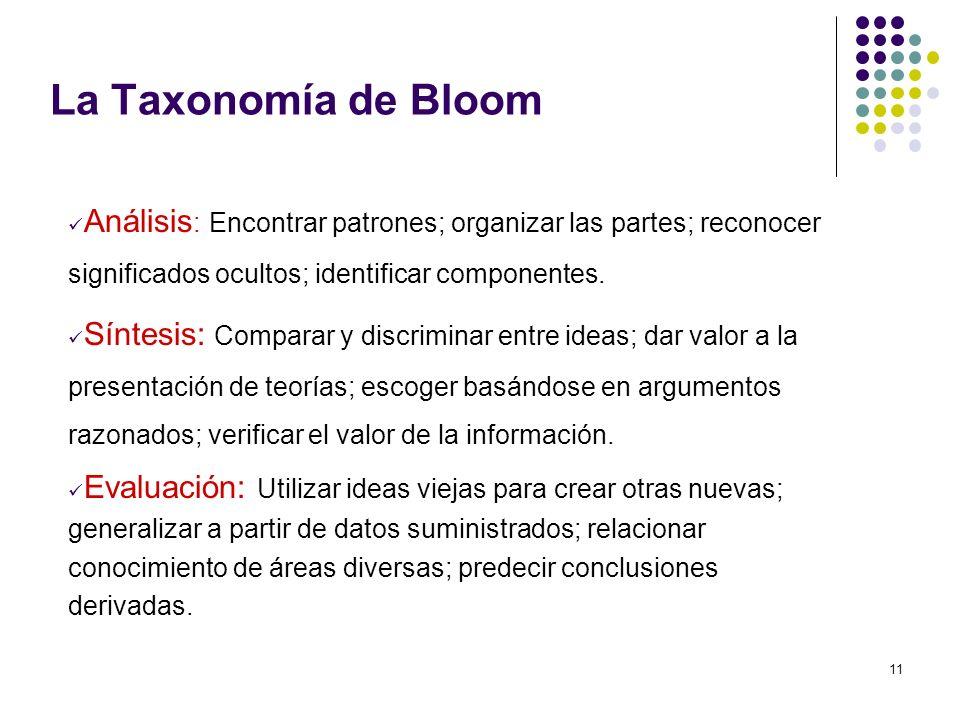 11 La Taxonomía de Bloom Análisis : Encontrar patrones; organizar las partes; reconocer significados ocultos; identificar componentes. Síntesis: Compa