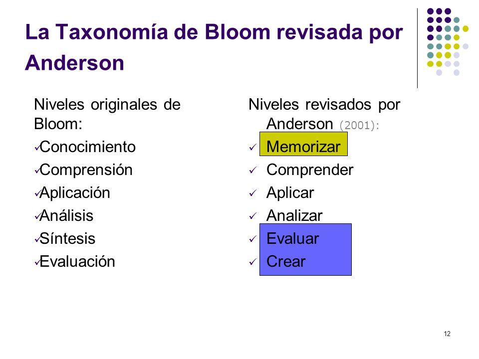 12 La Taxonomía de Bloom revisada por Anderson Niveles originales de Bloom: Conocimiento Comprensión Aplicación Análisis Síntesis Evaluación Niveles r