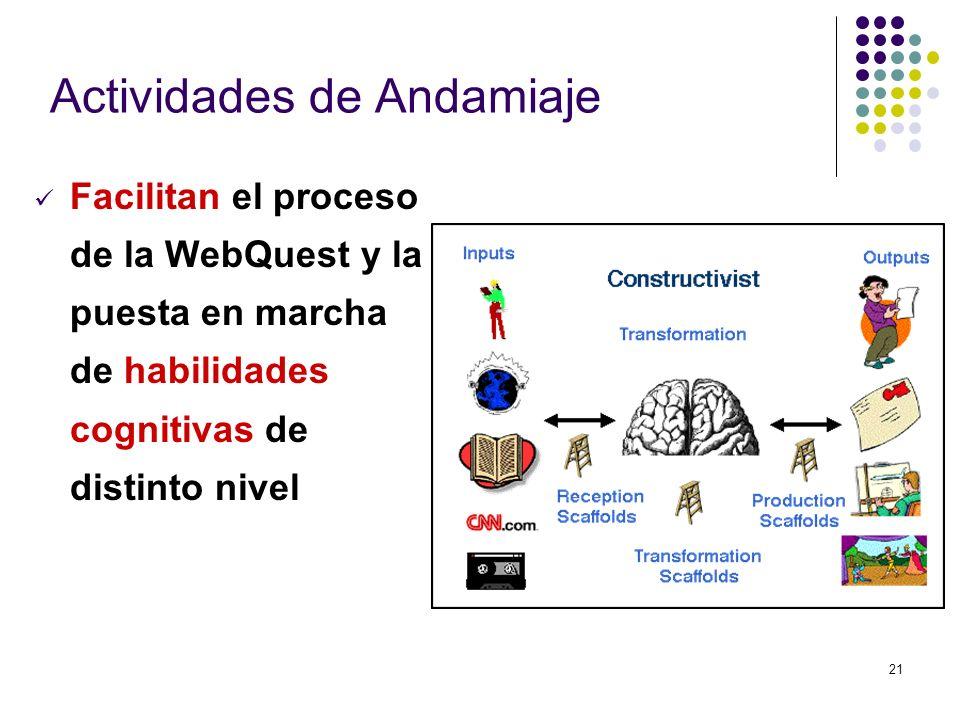 21 Actividades de Andamiaje Facilitan el proceso de la WebQuest y la puesta en marcha de habilidades cognitivas de distinto nivel