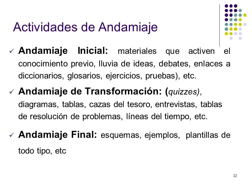 22 Actividades de Andamiaje Andamiaje Inicial: materiales que activen el conocimiento previo, lluvia de ideas, debates, enlaces a diccionarios, glosar