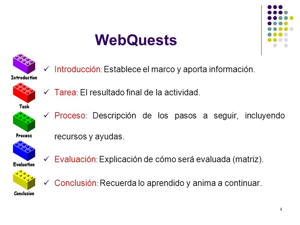 4 WebQuests Introducción : Establece el marco y aporta información. Tarea : El resultado final de la actividad. Proceso : Descripción de los pasos a s