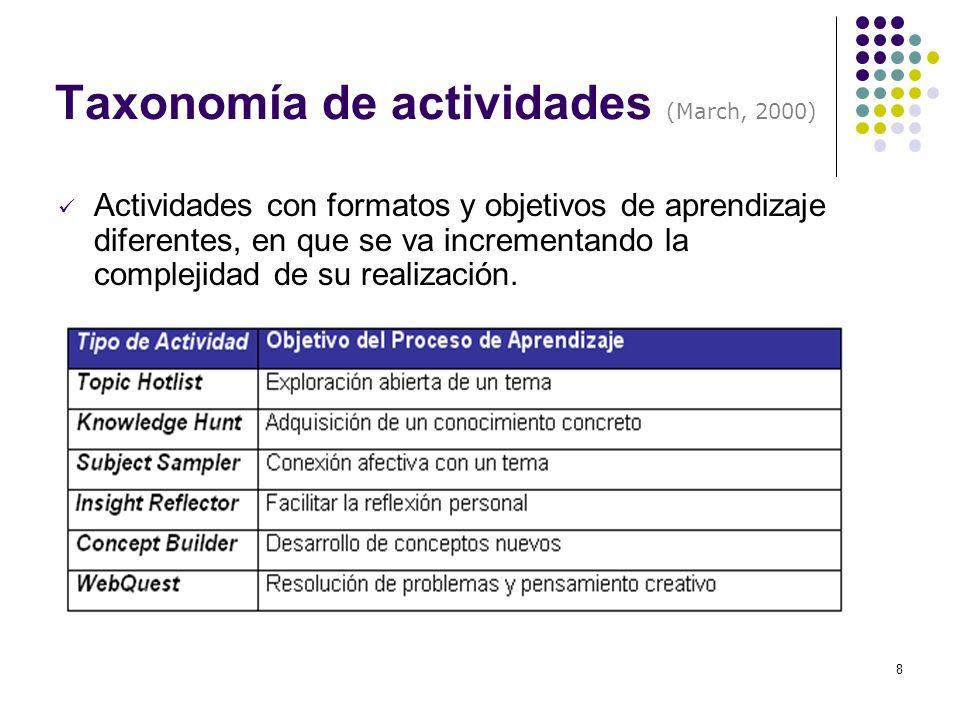 8 Taxonomía de actividades (March, 2000) Actividades con formatos y objetivos de aprendizaje diferentes, en que se va incrementando la complejidad de