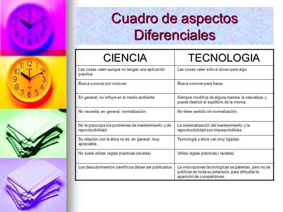 Cuadro de aspectos Diferenciales CIENCIATECNOLOGIA Las cosas valen aunque no tengan una aplicación practica. Las cosas valen solo si sirven para algo.