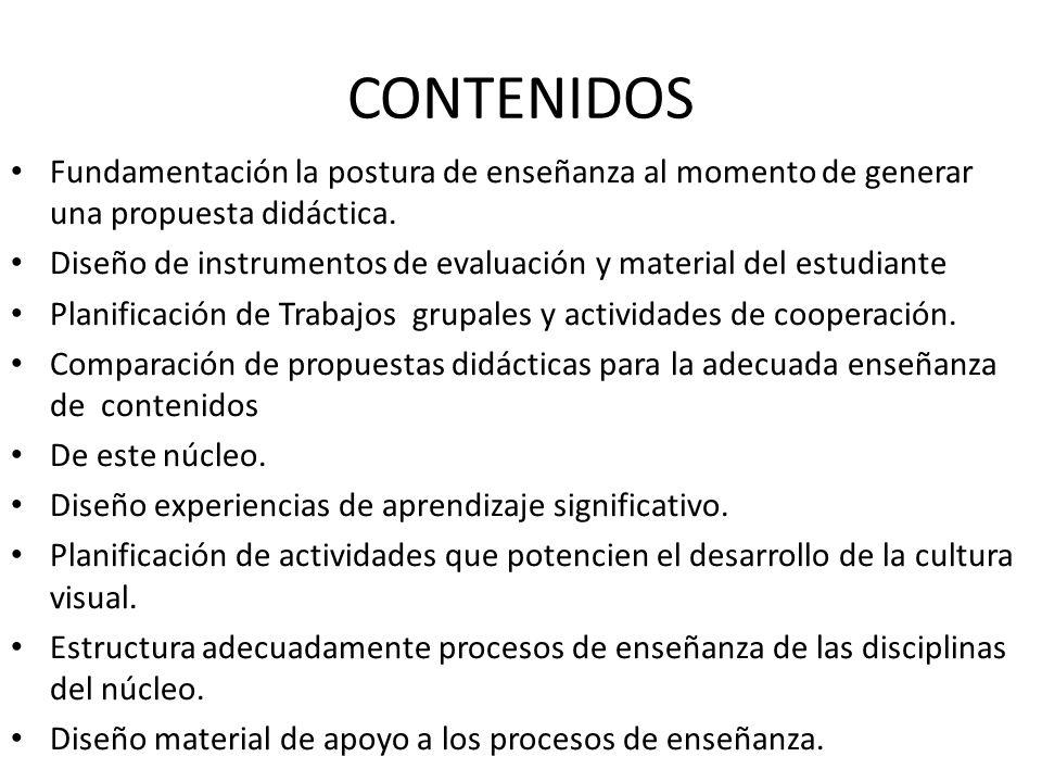 CONTENIDOS Fundamentación la postura de enseñanza al momento de generar una propuesta didáctica. Diseño de instrumentos de evaluación y material del e