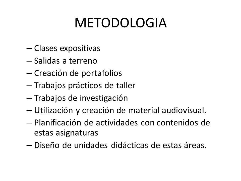 METODOLOGIA – Clases expositivas – Salidas a terreno – Creación de portafolios – Trabajos prácticos de taller – Trabajos de investigación – Utilizació