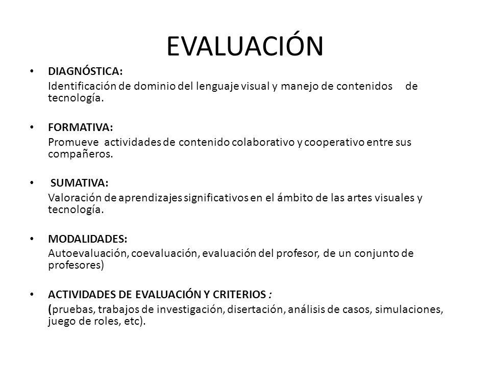 EVALUACIÓN DIAGNÓSTICA: Identificación de dominio del lenguaje visual y manejo de contenidos de tecnología. FORMATIVA: Promueve actividades de conteni