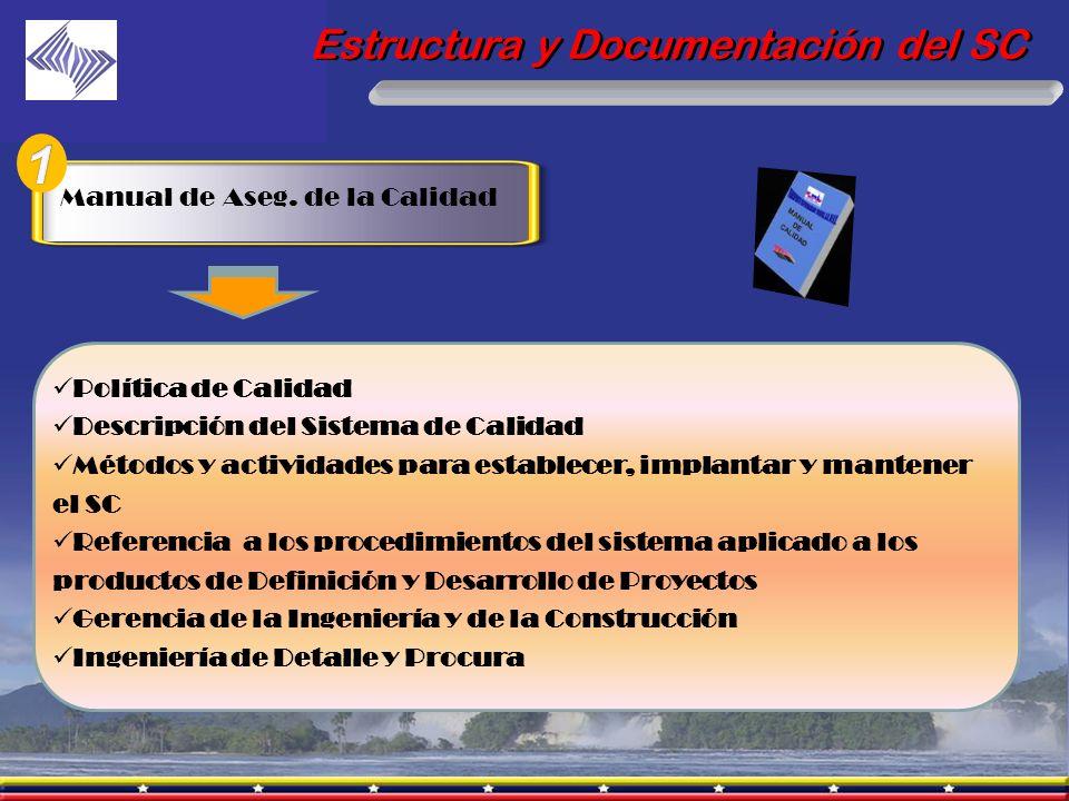 Estructura y Documentación del SC Manual de Aseg. de la Calidad Política de Calidad Descripción del Sistema de Calidad Métodos y actividades para esta