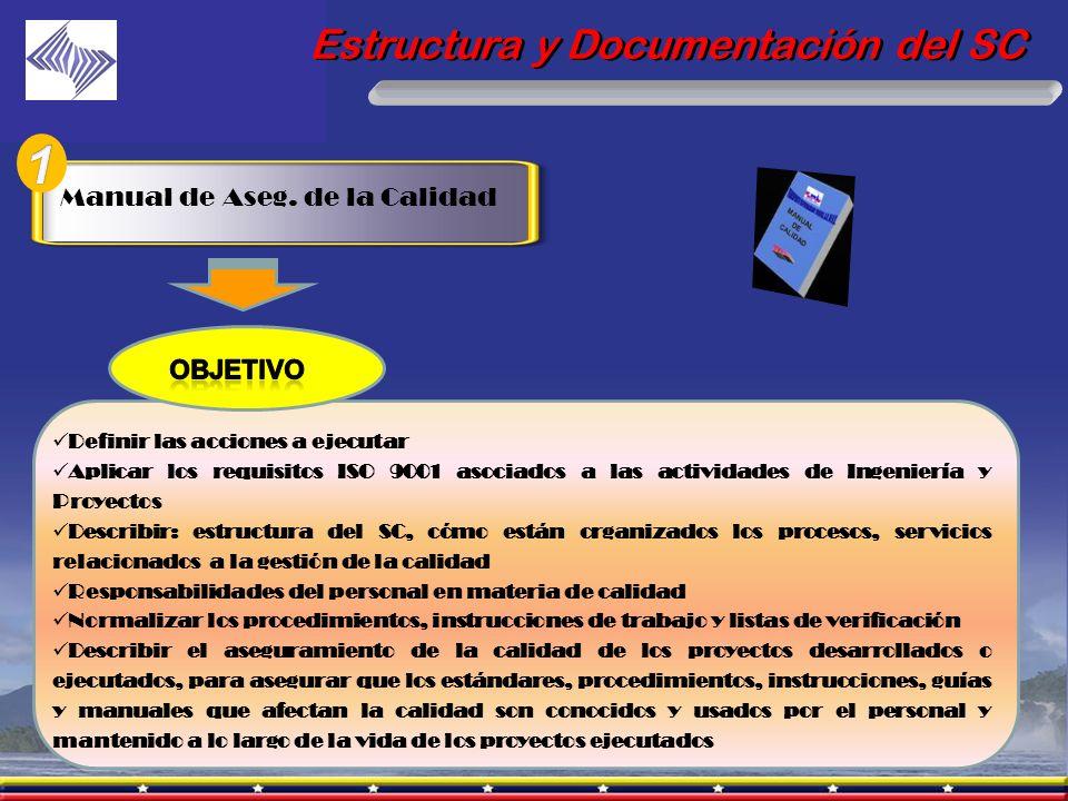 Estructura y Documentación del SC Manual de Aseg. de la Calidad Definir las acciones a ejecutar Aplicar los requisitos ISO 9001 asociados a las activi