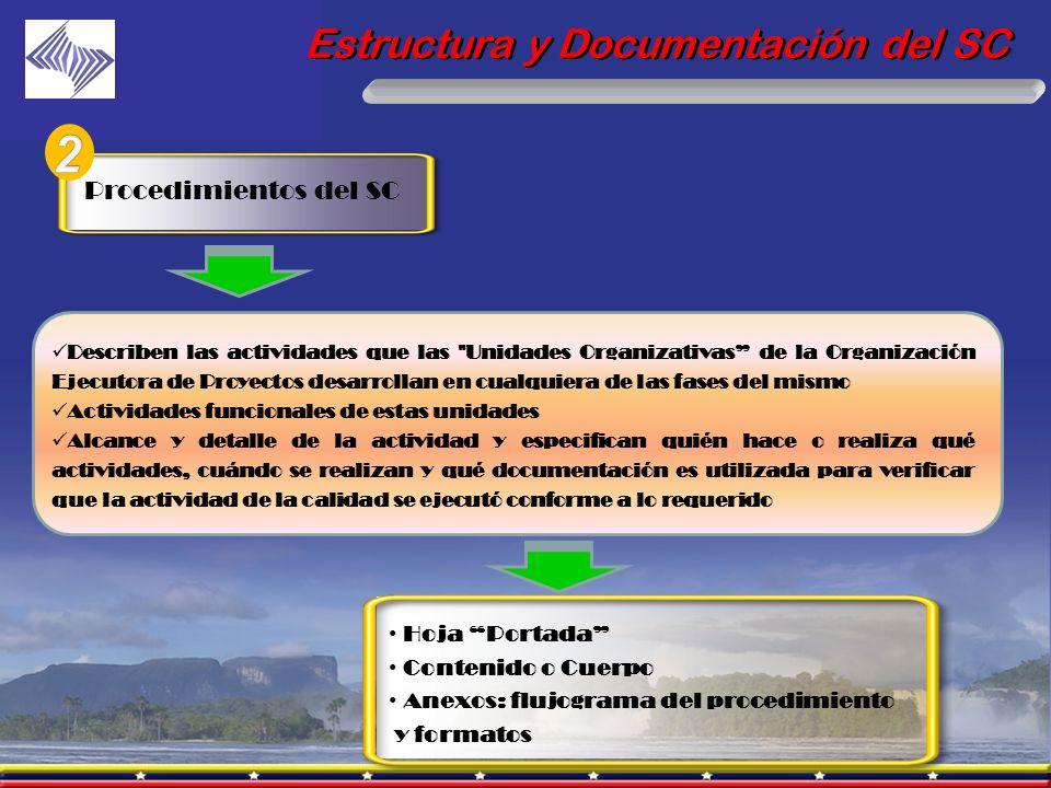 Estructura y Documentación del SC Describen las actividades que las