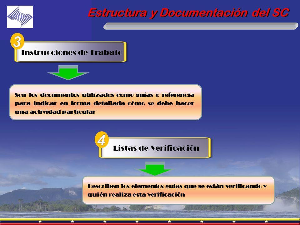 Estructura y Documentación del SC Son los documentos utilizados como guías o referencia para indicar en forma detallada cómo se debe hacer una activid