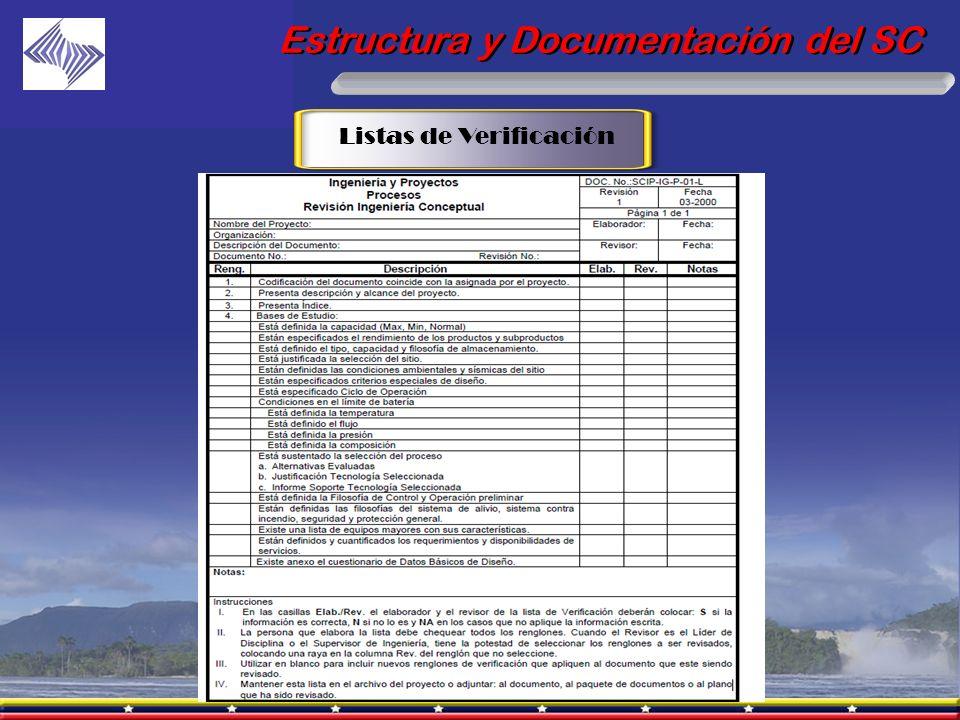 Estructura y Documentación del SC Listas de Verificación