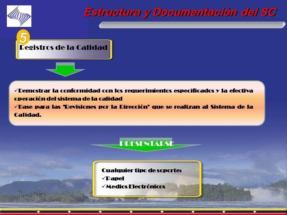 Estructura y Documentación del SC Demostrar la conformidad con los requerimientos especificados y la efectiva operación del sistema de la calidad Base