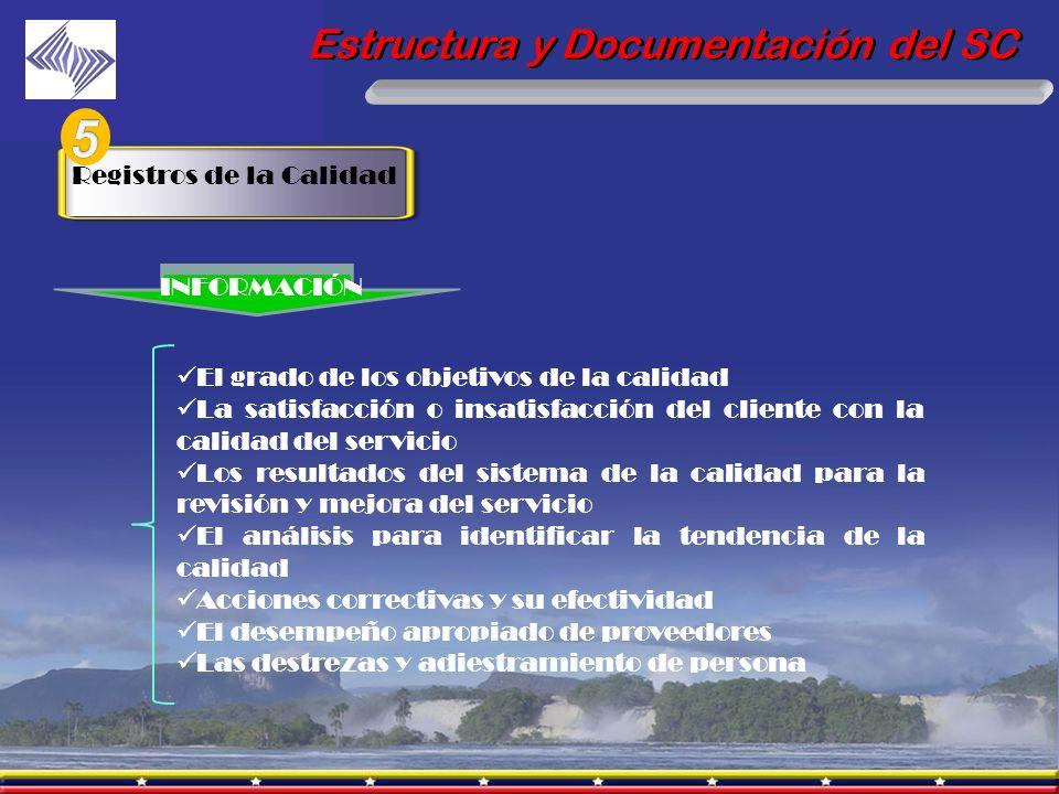 Estructura y Documentación del SC Registros de la Calidad INFORMACIÓN El grado de los objetivos de la calidad La satisfacción o insatisfacción del cli