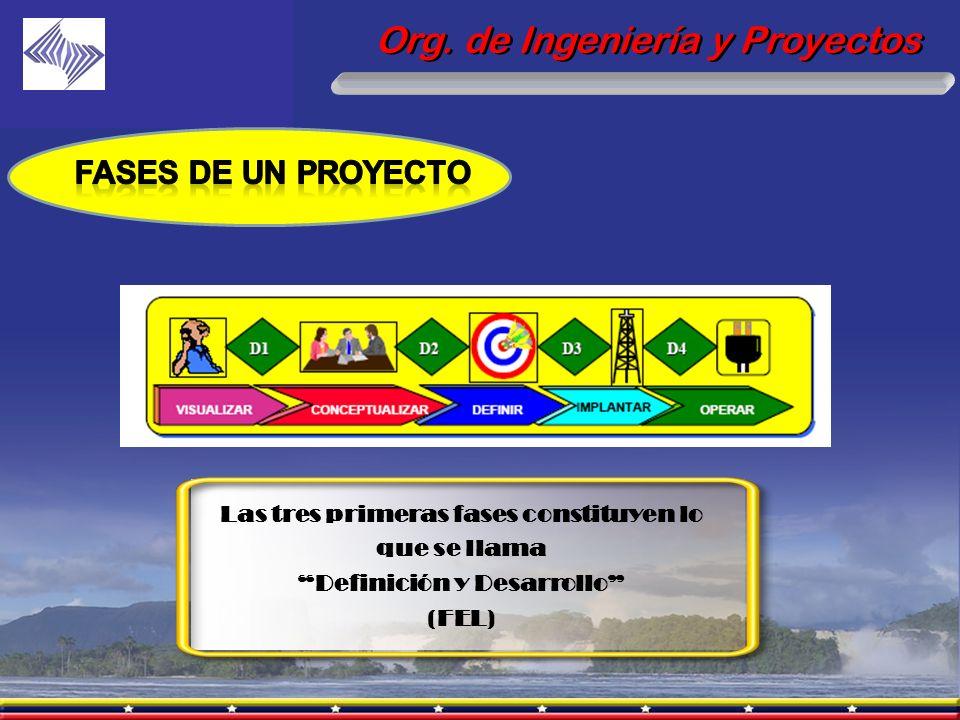 Org. de Ingeniería y Proyectos Las tres primeras fases constituyen lo que se llama Definición y Desarrollo (FEL)
