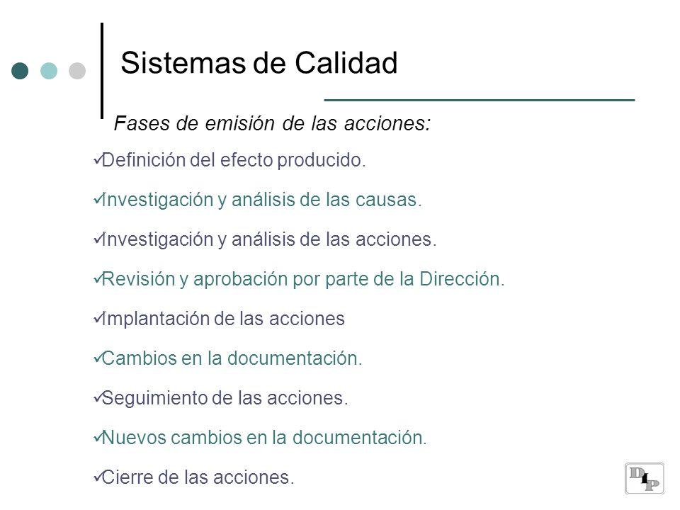 Sistemas de Calidad Fases de emisión de las acciones: Definición del efecto producido. Investigación y análisis de las causas. Investigación y análisi