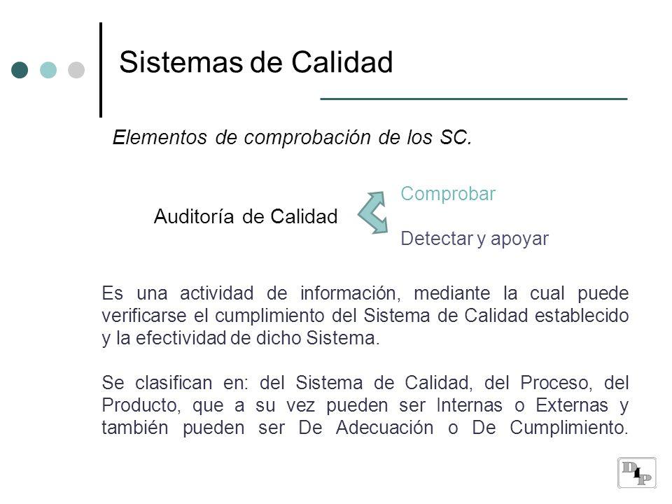 Sistemas de Calidad Elementos de comprobación de los SC. Auditoría de Calidad Comprobar Detectar y apoyar Es una actividad de información, mediante la