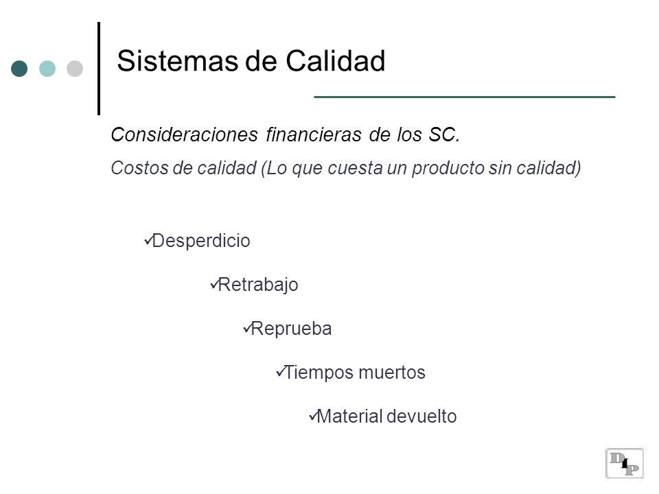 Sistemas de Calidad Consideraciones financieras de los SC. Costos de calidad (Lo que cuesta un producto sin calidad) Desperdicio Retrabajo Reprueba Ti
